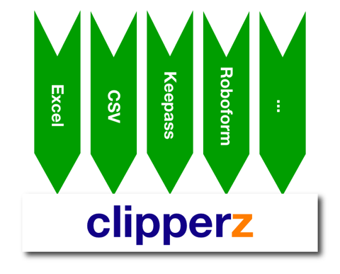 Freedom to import - Clipperz online password manager